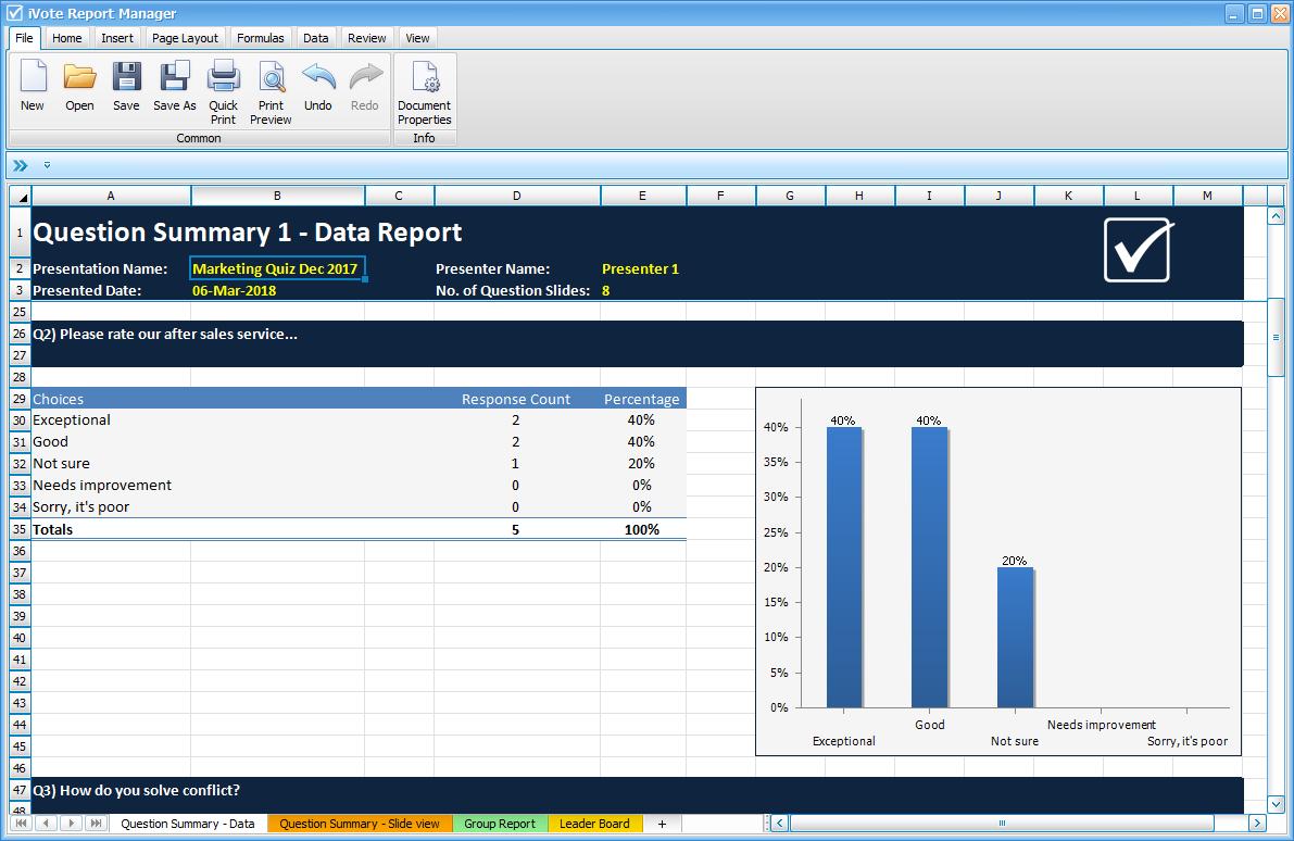 ivote data report 1